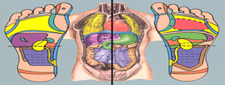 Bild på zonterapi